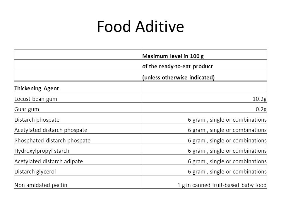 Food Aditive Maximum level in 100 g of the ready-to-eat product