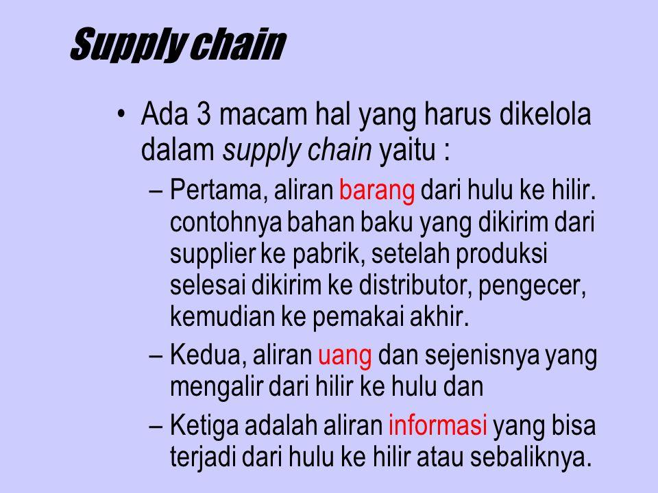 Supply chain Ada 3 macam hal yang harus dikelola dalam supply chain yaitu :