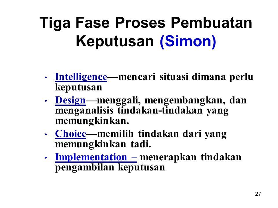 Tiga Fase Proses Pembuatan Keputusan (Simon)