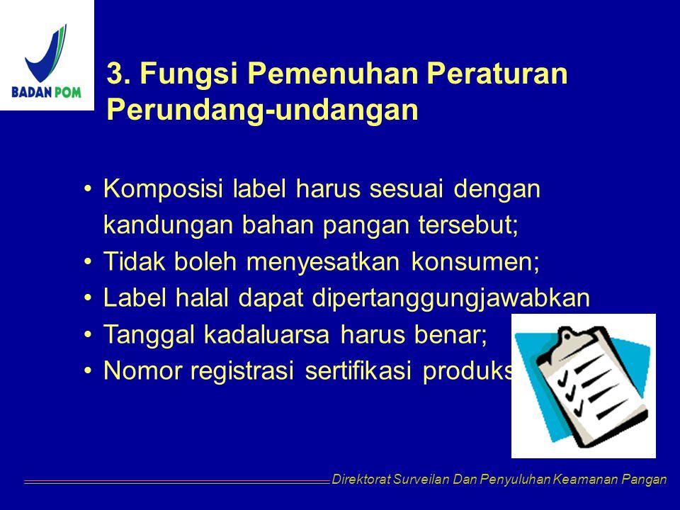 3. Fungsi Pemenuhan Peraturan Perundang-undangan