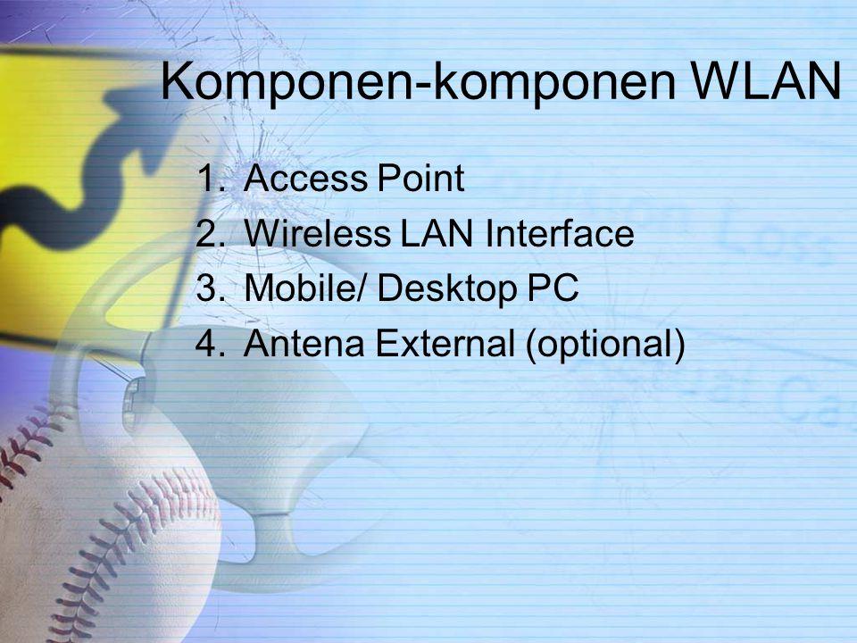 Komponen-komponen WLAN