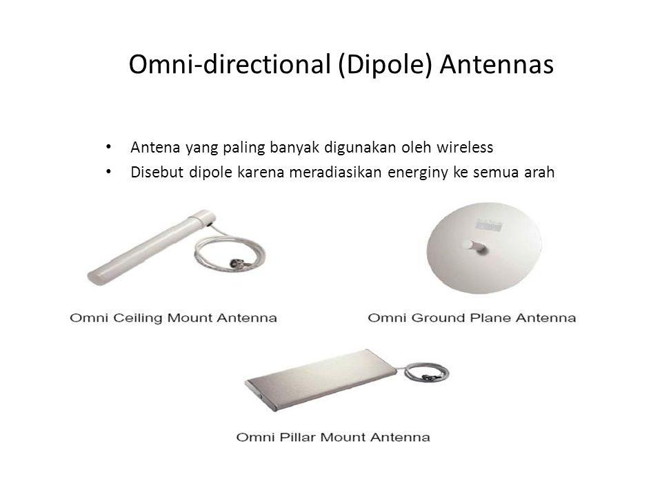 Omni-directional (Dipole) Antennas