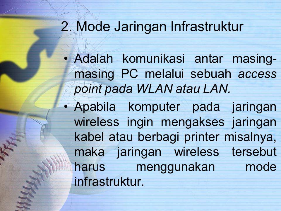 2. Mode Jaringan Infrastruktur