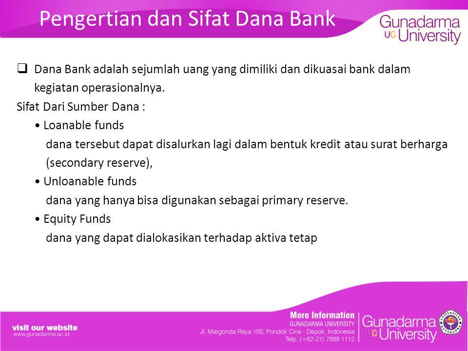 Pengertian dan Sifat Dana Bank