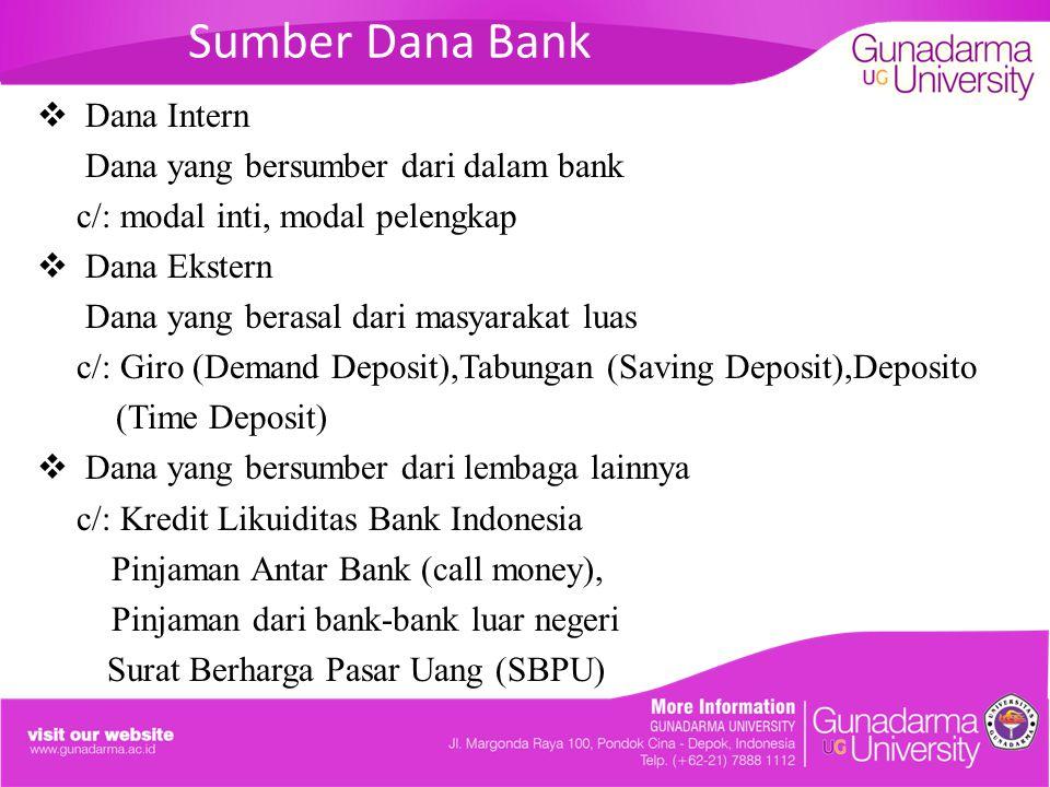 Sumber Dana Bank Dana Intern Dana yang bersumber dari dalam bank