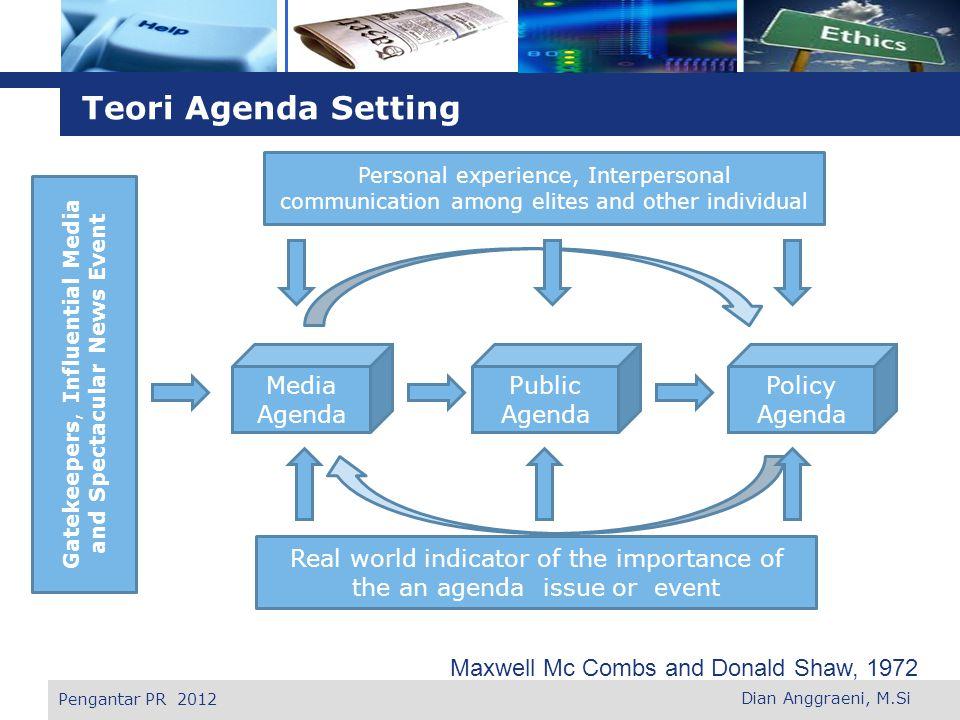 Teori Agenda Setting Media Agenda Public Agenda Policy Agenda
