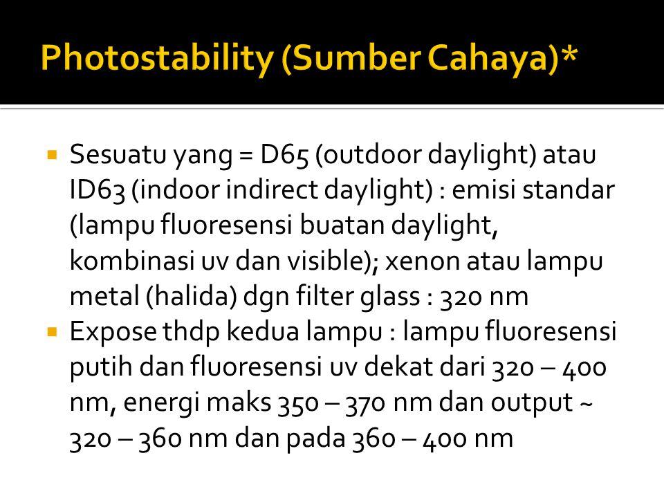 Photostability (Sumber Cahaya)*