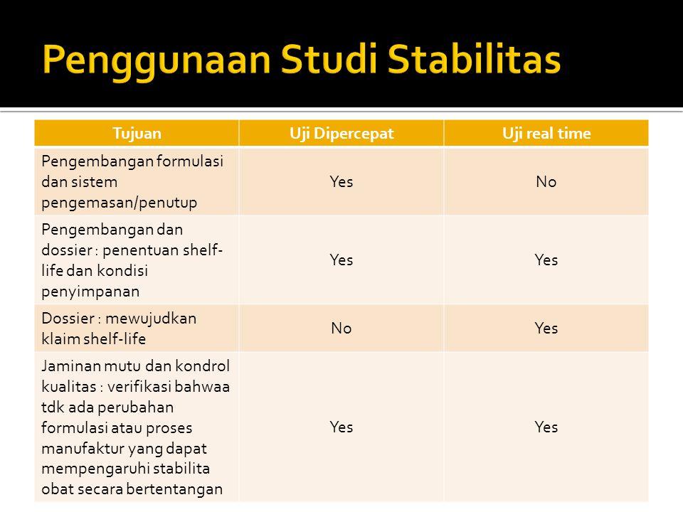 Penggunaan Studi Stabilitas