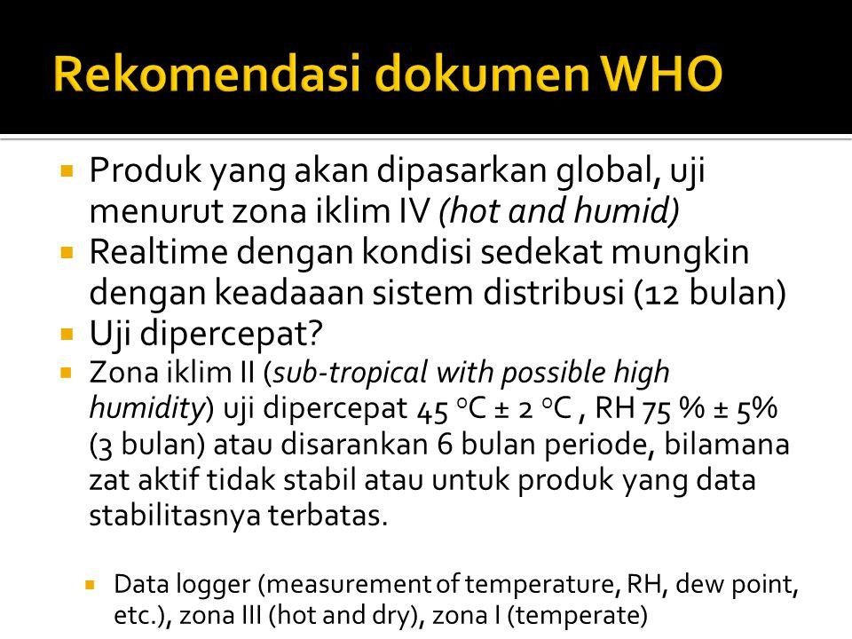 Rekomendasi dokumen WHO