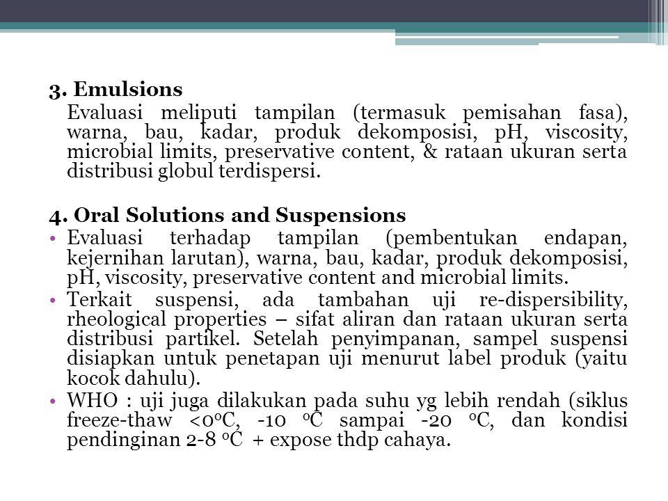 3. Emulsions