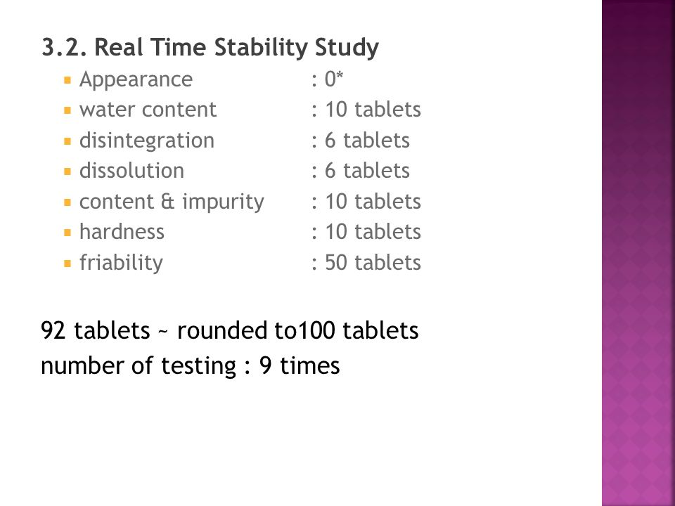 3.2. Real Time Stability Study