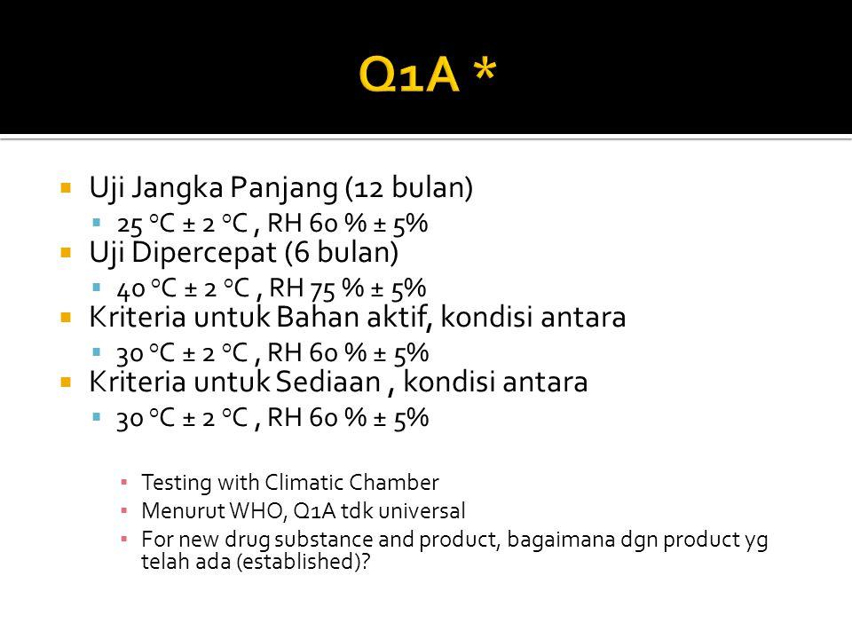 Q1A * Uji Jangka Panjang (12 bulan) Uji Dipercepat (6 bulan)