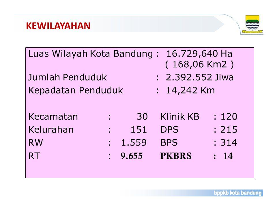 KEWILAYAHAN Luas Wilayah Kota Bandung : 16.729,640 Ha ( 168,06 Km2 )