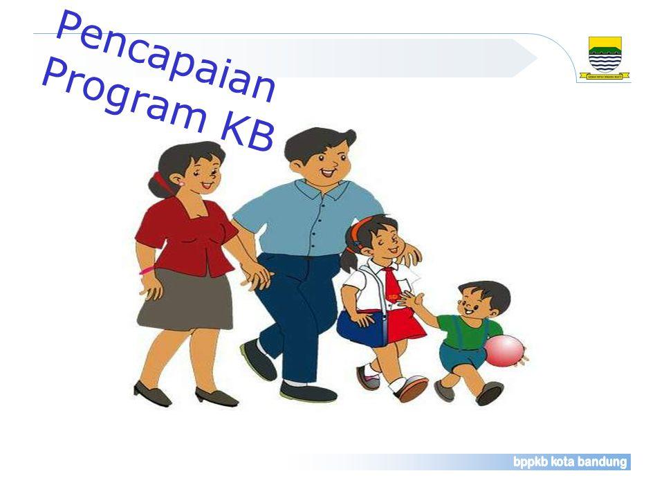 Pencapaian Program KB