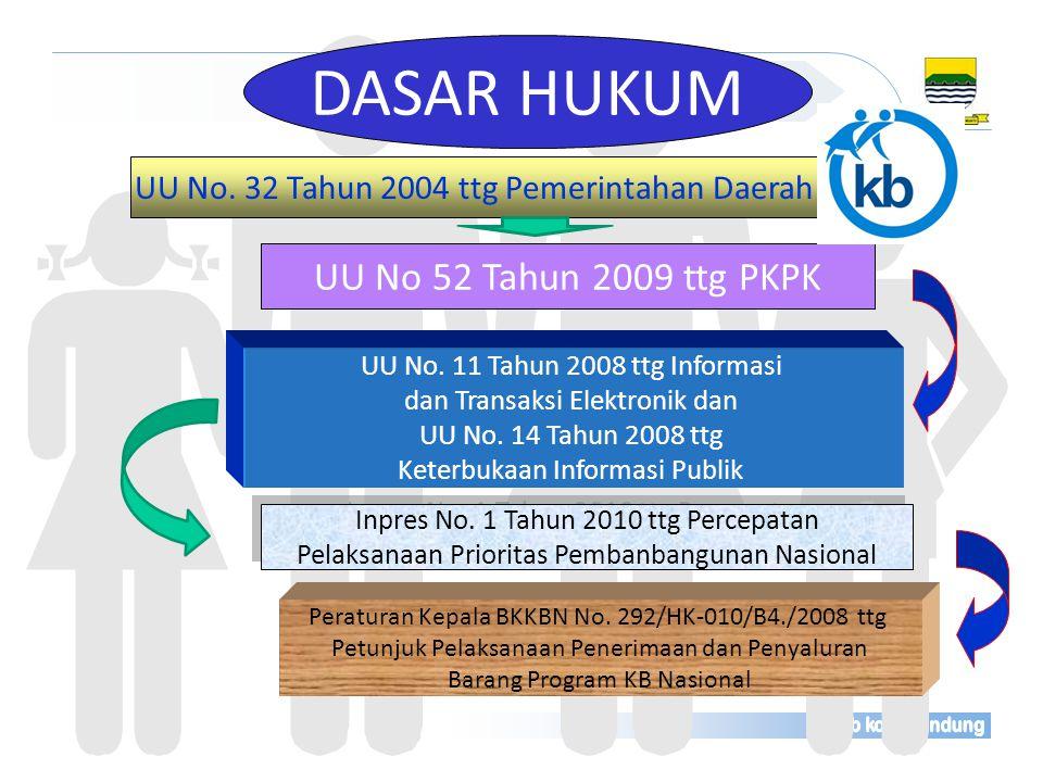 DASAR HUKUM UU No 52 Tahun 2009 ttg PKPK