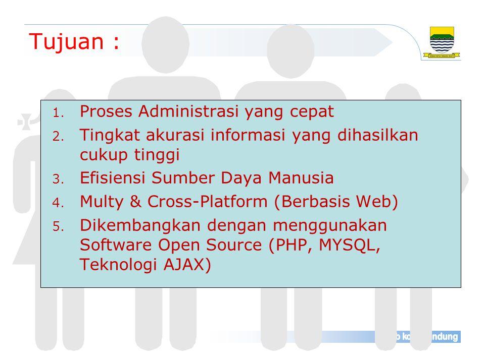 Tujuan : Proses Administrasi yang cepat
