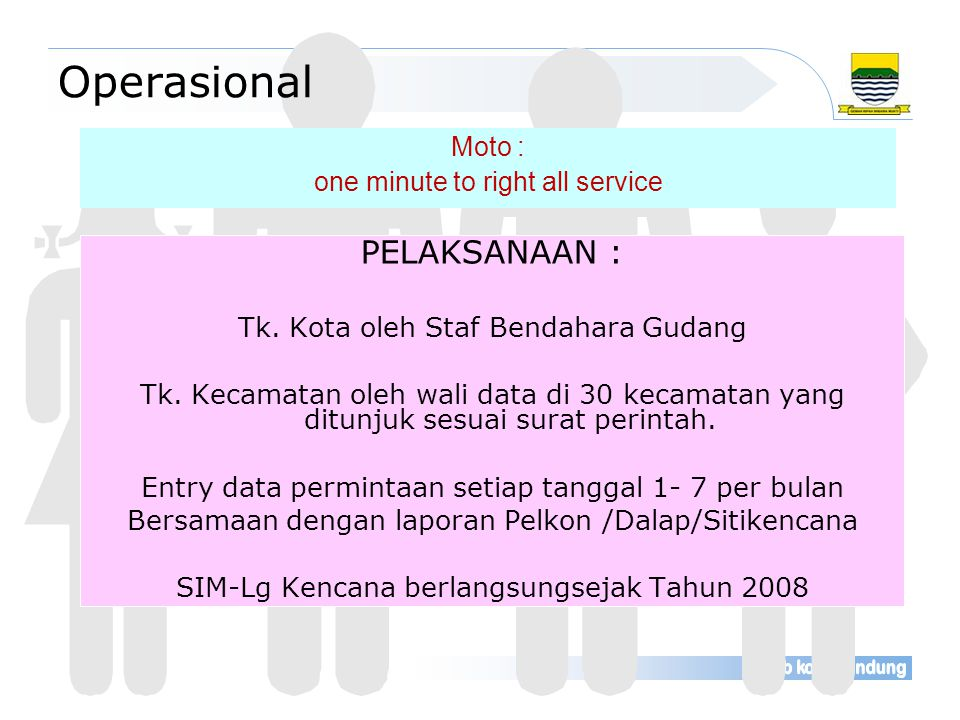 Operasional PELAKSANAAN : Moto : one minute to right all service