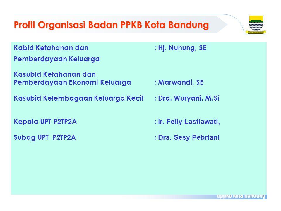 Profil Organisasi Badan PPKB Kota Bandung