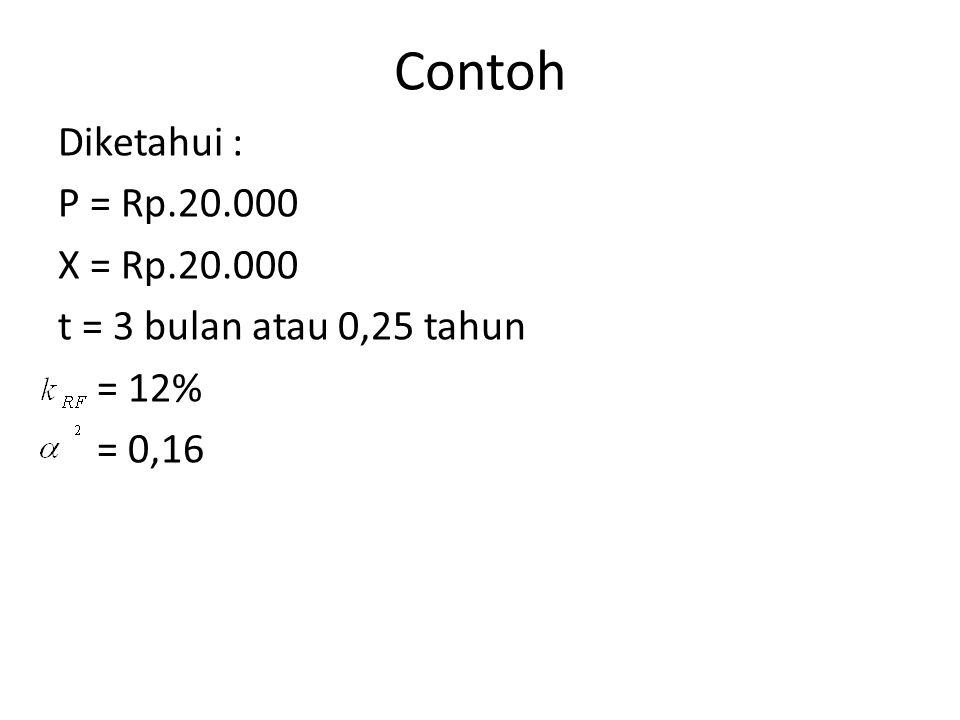 Contoh Diketahui : P = Rp.20.000 X = Rp.20.000 t = 3 bulan atau 0,25 tahun = 12% = 0,16