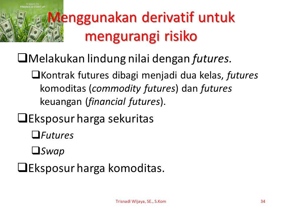 Menggunakan derivatif untuk mengurangi risiko