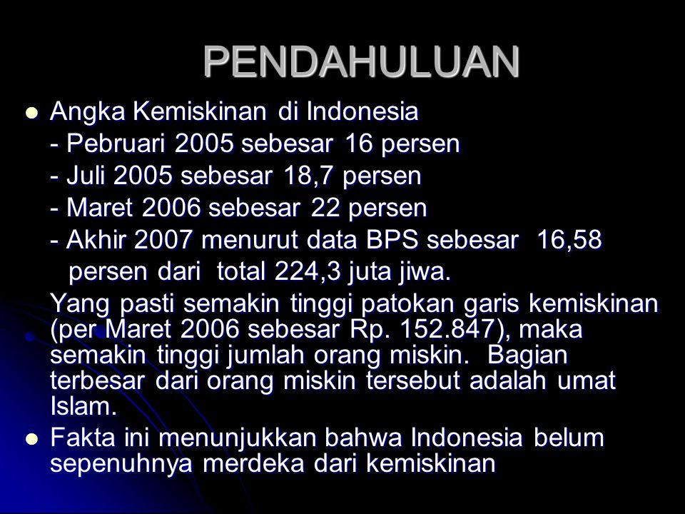 PENDAHULUAN Angka Kemiskinan di Indonesia