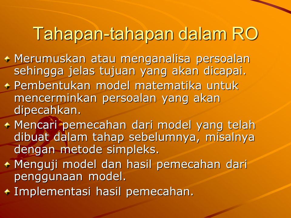 Tahapan-tahapan dalam RO