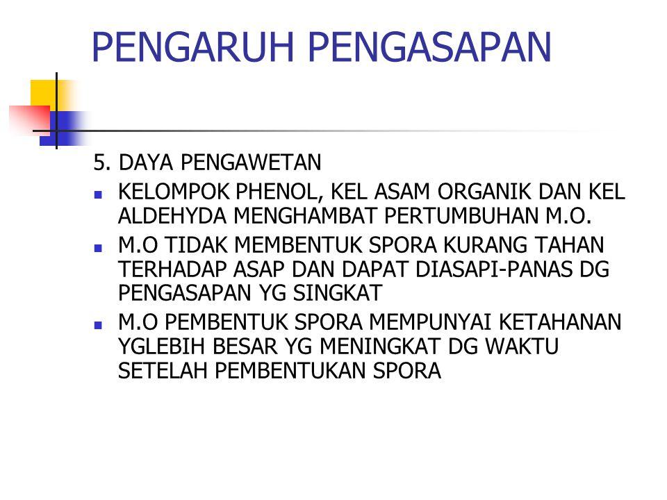 PENGARUH PENGASAPAN 5. DAYA PENGAWETAN