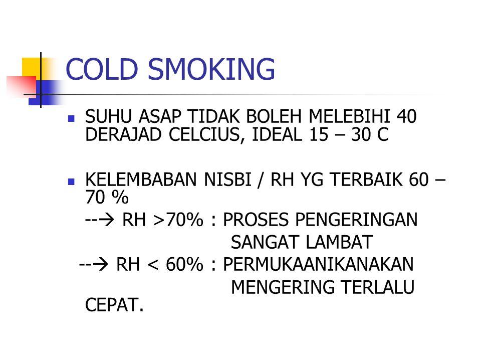 COLD SMOKING SUHU ASAP TIDAK BOLEH MELEBIHI 40 DERAJAD CELCIUS, IDEAL 15 – 30 C. KELEMBABAN NISBI / RH YG TERBAIK 60 – 70 %