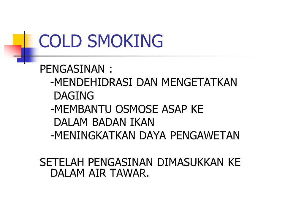 COLD SMOKING PENGASINAN : -MENDEHIDRASI DAN MENGETATKAN DAGING