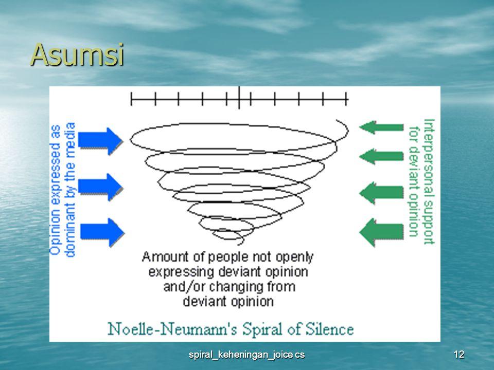 spiral_keheningan_joice cs