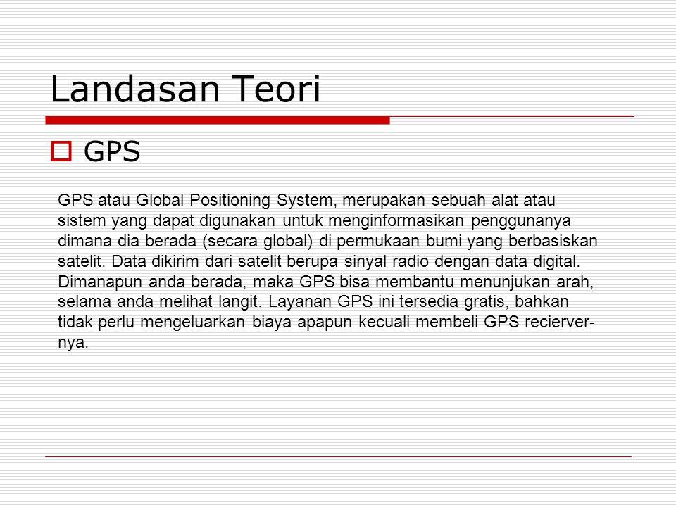 Landasan Teori GPS.