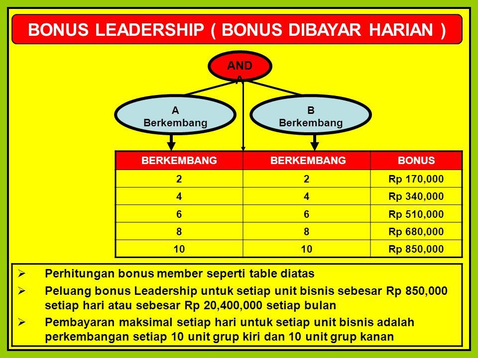 BONUS LEADERSHIP ( BONUS DIBAYAR HARIAN )