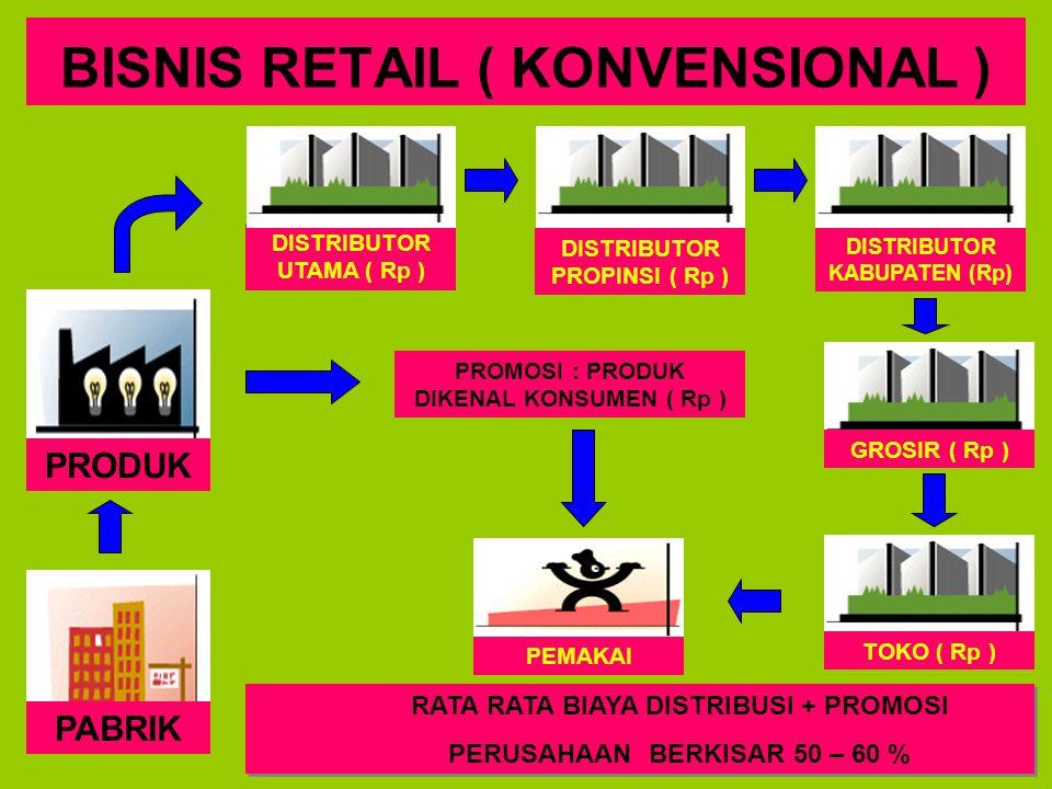 BISNIS RETAIL ( KONVENSIONAL )