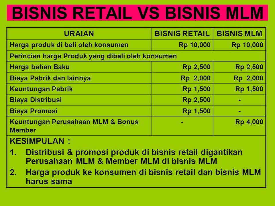 BISNIS RETAIL VS BISNIS MLM