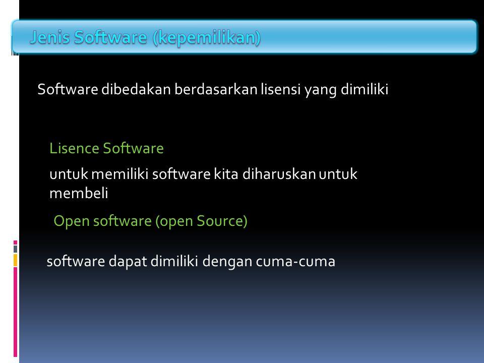 Jenis Software (kepemilikan)