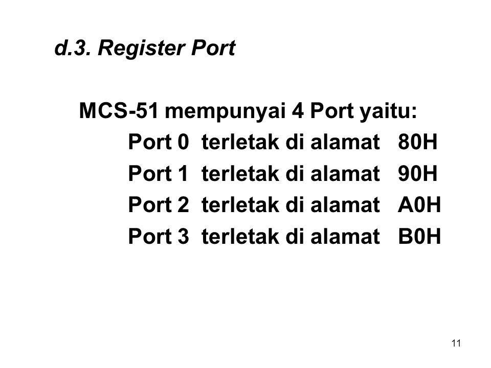 d.3. Register Port MCS-51 mempunyai 4 Port yaitu: Port 0 terletak di alamat 80H. Port 1 terletak di alamat 90H.