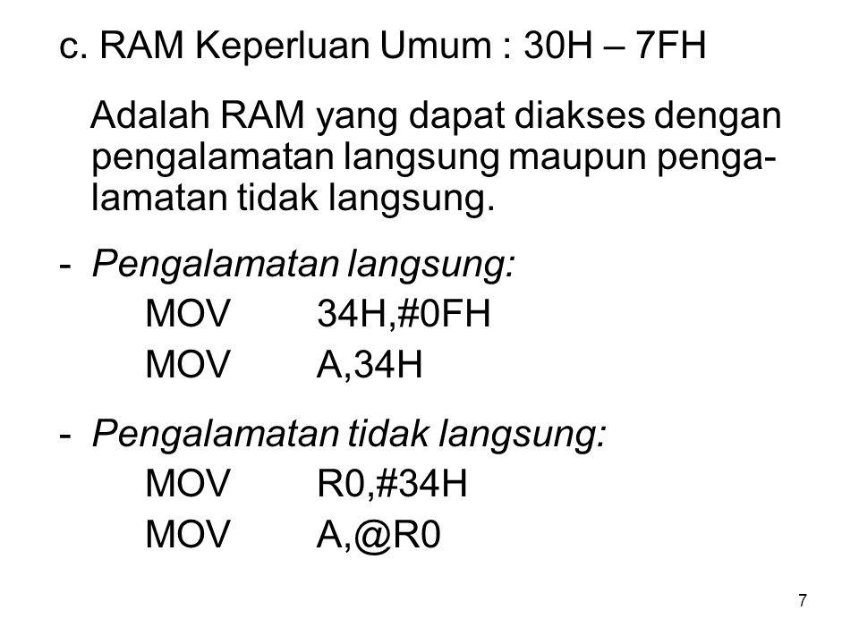 c. RAM Keperluan Umum : 30H – 7FH