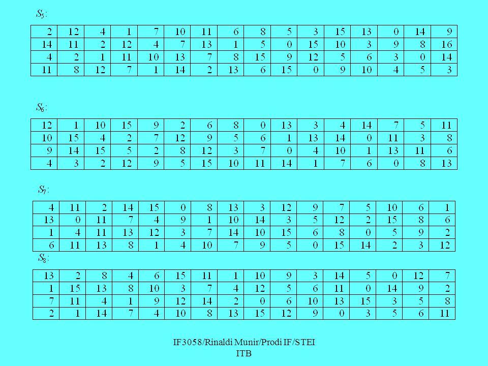 IF3058/Rinaldi Munir/Prodi IF/STEI ITB