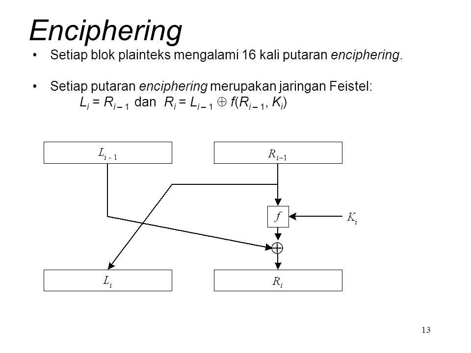 Enciphering Setiap blok plainteks mengalami 16 kali putaran enciphering. Setiap putaran enciphering merupakan jaringan Feistel: