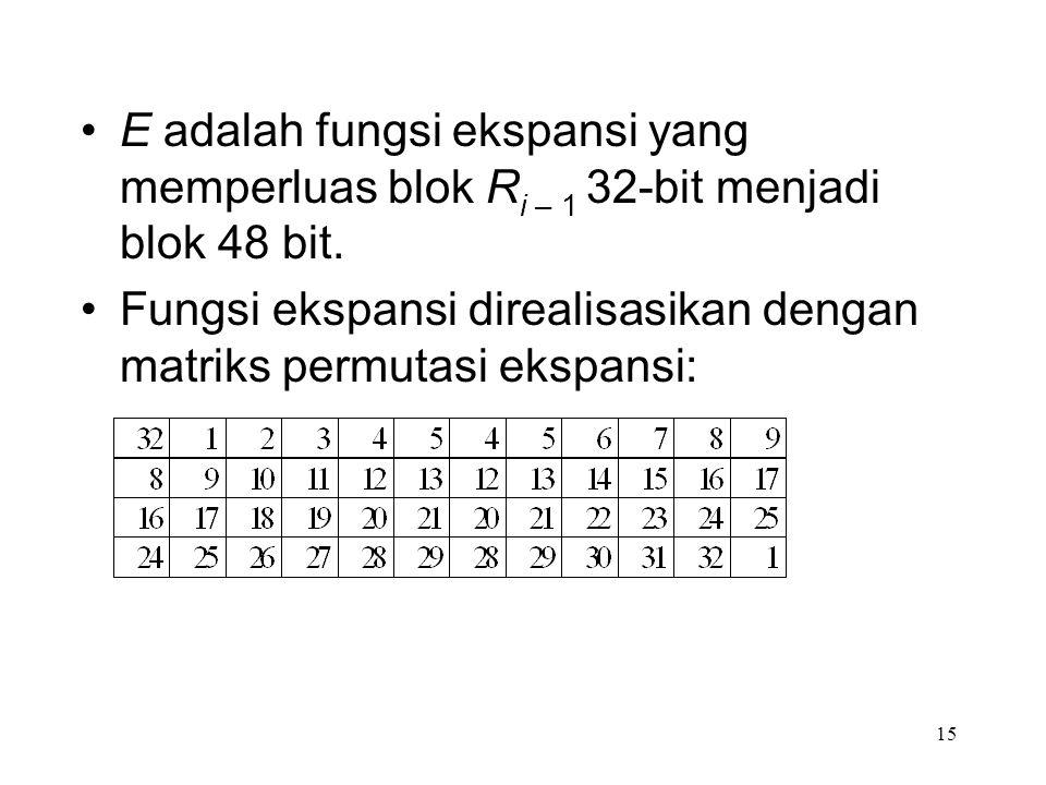 Fungsi ekspansi direalisasikan dengan matriks permutasi ekspansi: