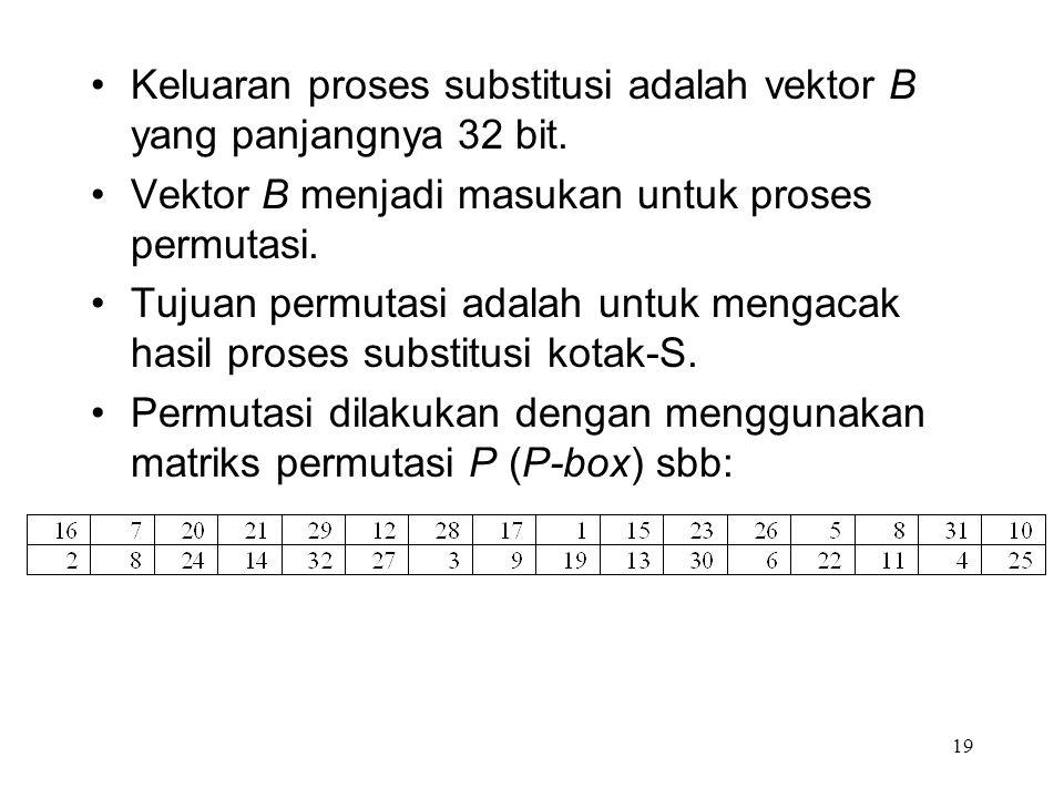 Keluaran proses substitusi adalah vektor B yang panjangnya 32 bit.