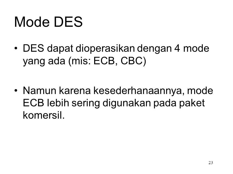 Mode DES DES dapat dioperasikan dengan 4 mode yang ada (mis: ECB, CBC)
