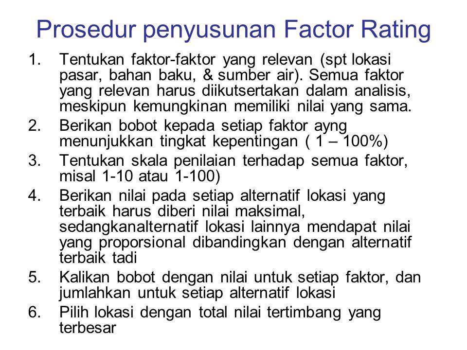 Prosedur penyusunan Factor Rating