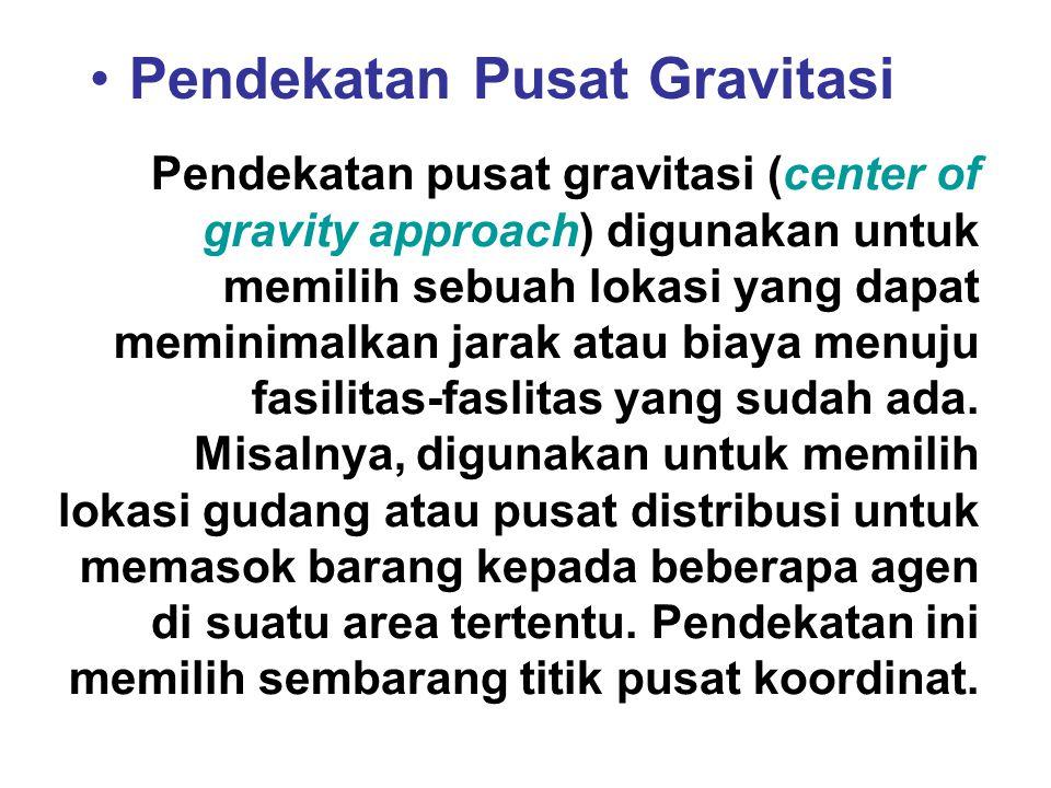 Pendekatan Pusat Gravitasi