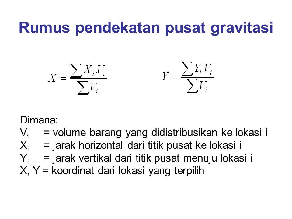 Rumus pendekatan pusat gravitasi