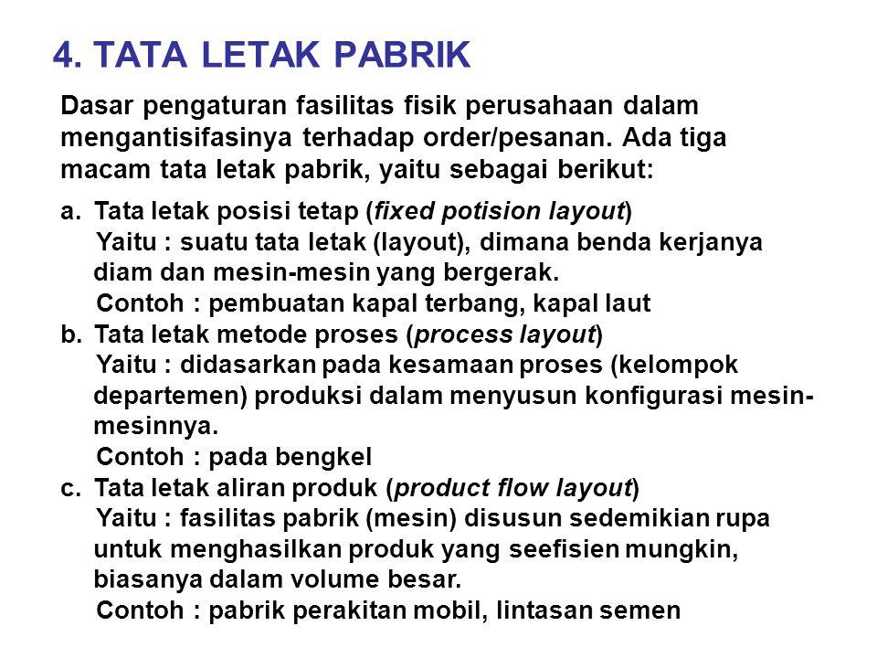 4. TATA LETAK PABRIK