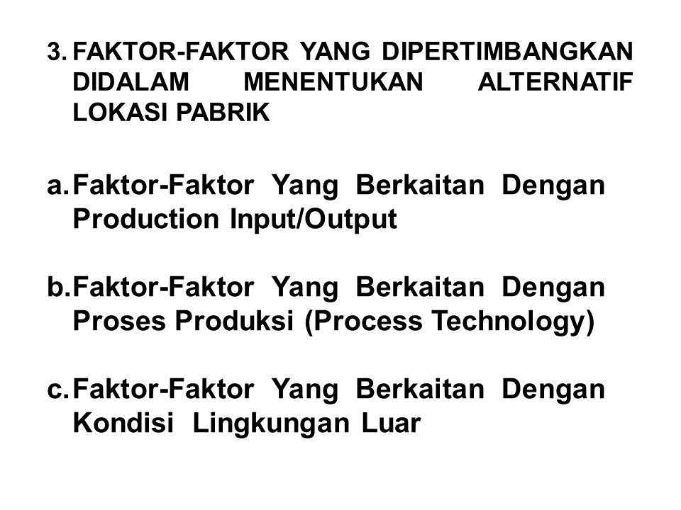 Faktor-Faktor Yang Berkaitan Dengan Production Input/Output