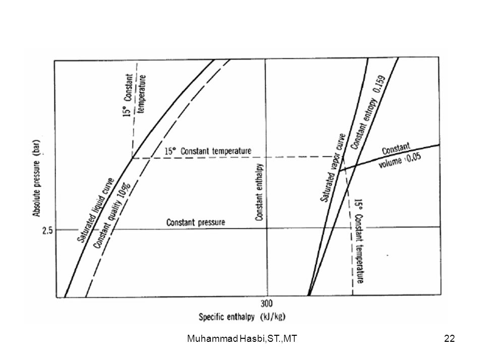 Muhammad Hasbi,ST.,MT