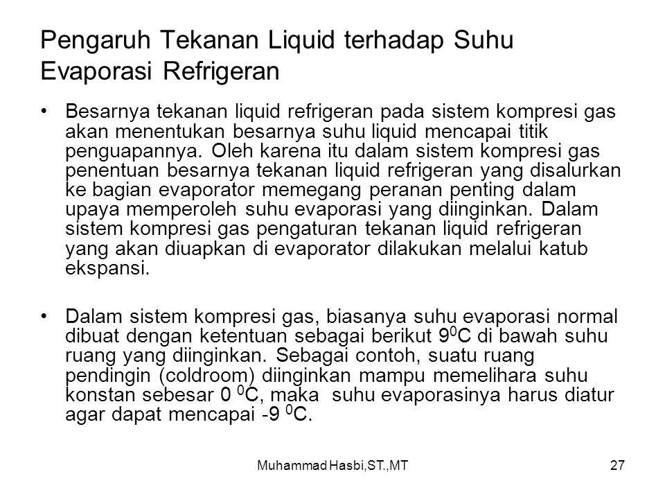Pengaruh Tekanan Liquid terhadap Suhu Evaporasi Refrigeran