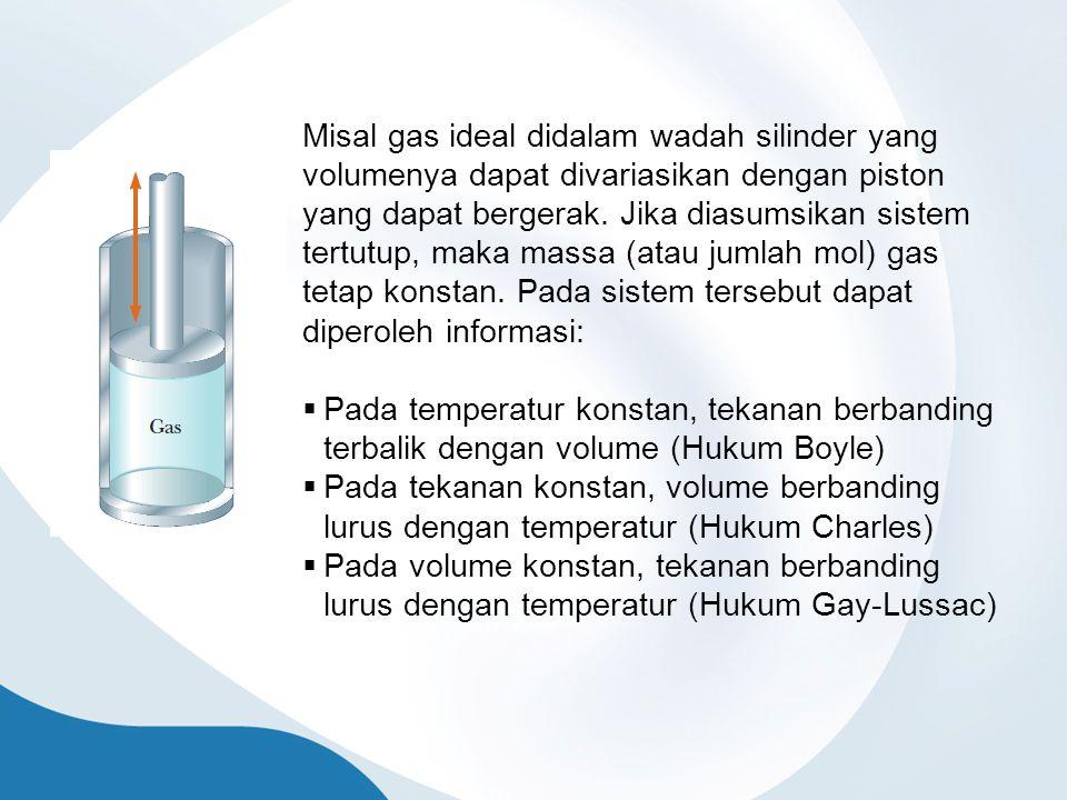 Misal gas ideal didalam wadah silinder yang volumenya dapat divariasikan dengan piston yang dapat bergerak. Jika diasumsikan sistem tertutup, maka massa (atau jumlah mol) gas tetap konstan. Pada sistem tersebut dapat diperoleh informasi: